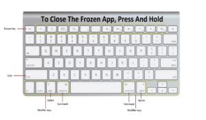 Force Quit an App in Mac OS X [GUIDE]